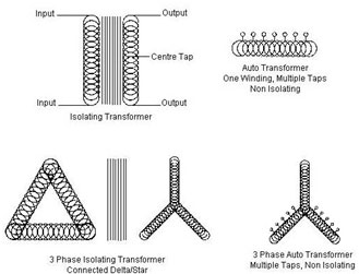 Electrical Power Transformers, Step Up & Down Transformer