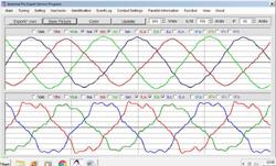 Small Harmonic Graphs